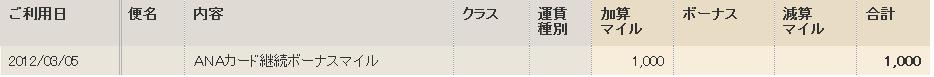 ANA継続マイル.png